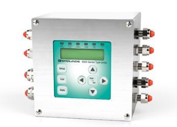 6500系列px认证正压系统