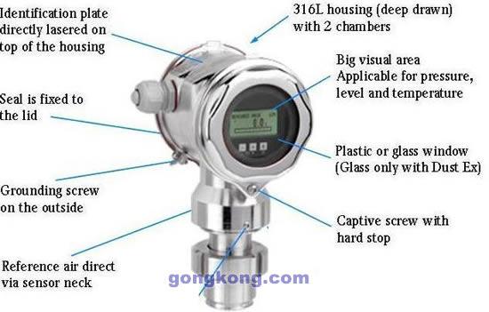 E+H FMB70压力仪表