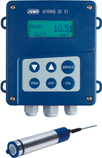 久茂JUMO dTRANS pH 02- pH、氧化还原、氨、标准信号及温度的紧凑型多通道变送器/调节器 (20.2551)